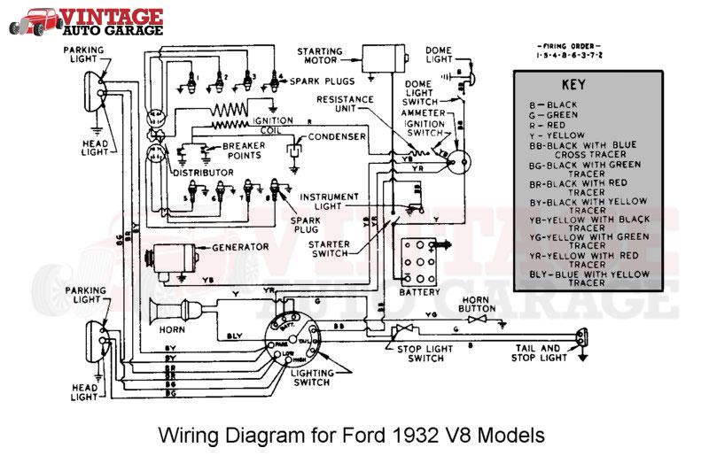 40 ford wiring diagram - wiring diagrams long week-dish -  week-dish.ipiccolidi3p.it  week-dish.ipiccolidi3p.it