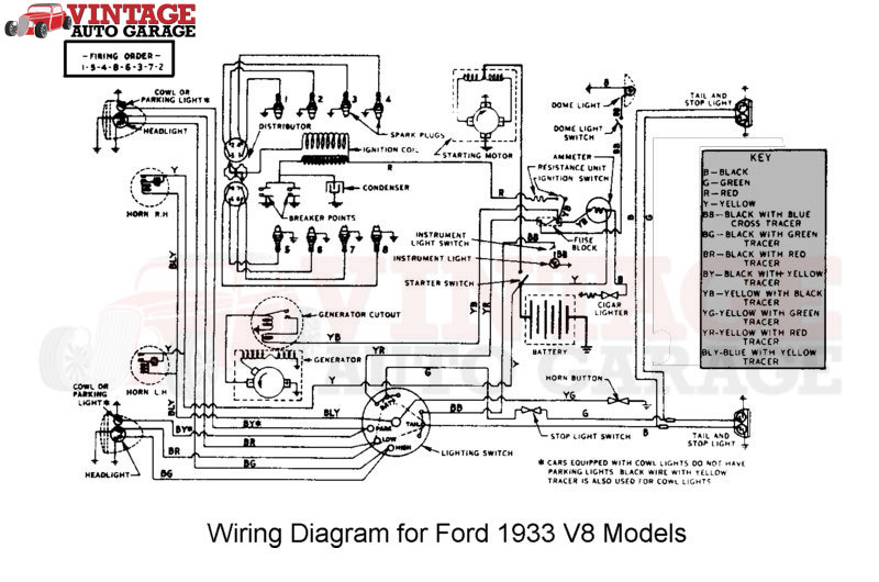 1932 ford wiring diagram   blog wiring diagram partner  eject.gbmediagroup.it