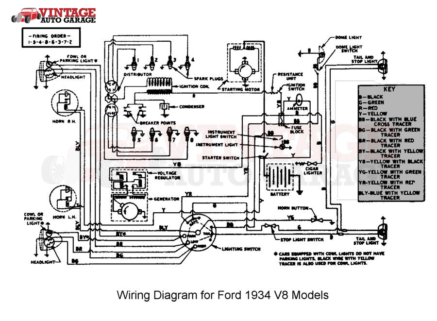 Best in cl products for american clics | vintage auto ...  Buick Wiring Diagram on wiring diagram 1927 buick, wiring diagram 1953 buick, wiring diagram 1957 buick, wiring diagram 1955 buick,