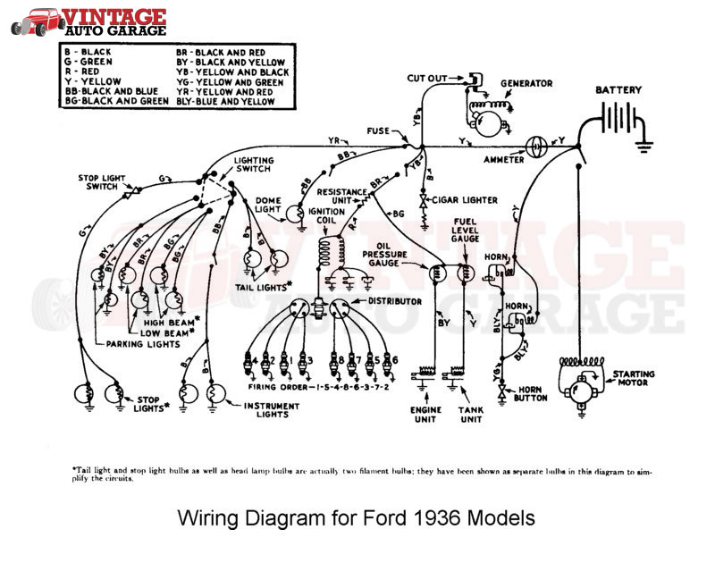 chevrolet wiring diagrams for 1936  wiring diagram of home
