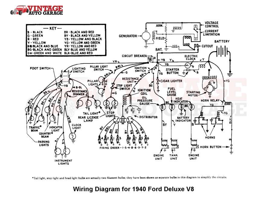 ResourcesVintage Auto Garage