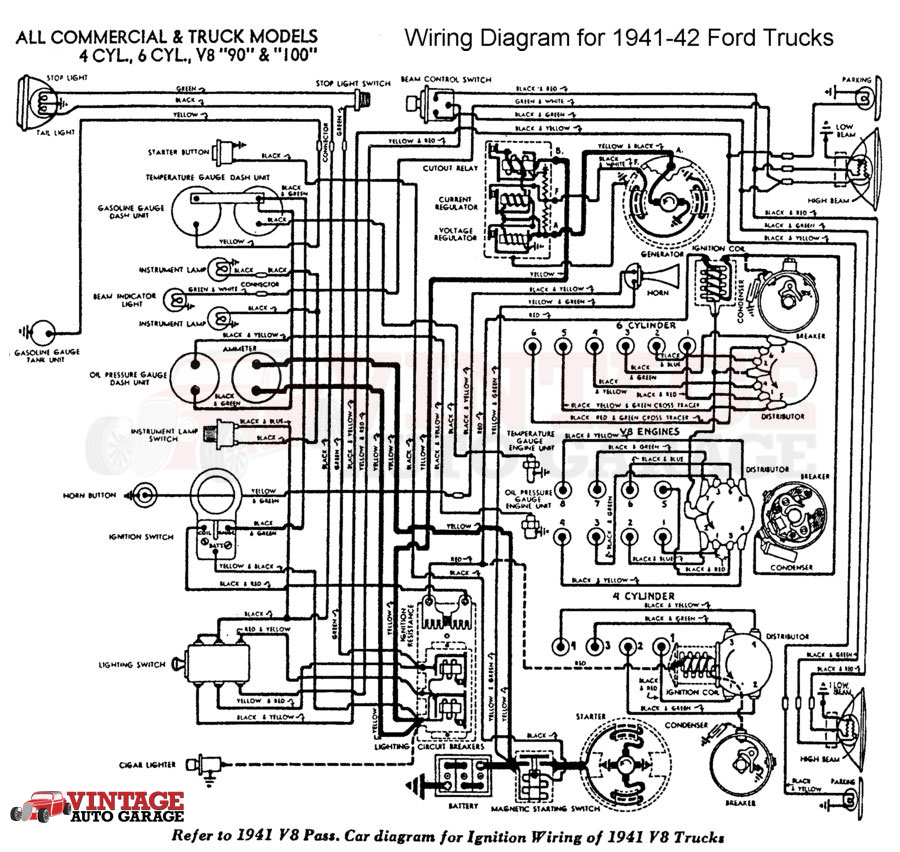 1940 Ford Wiring Diagram from www.vintageautogarage.com