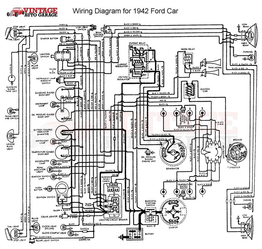 1954 Ford Crestline Wiring Diagram | wet-global wiring diagram -  wet-global.ilcasaledelbarone.itilcasaledelbarone.it