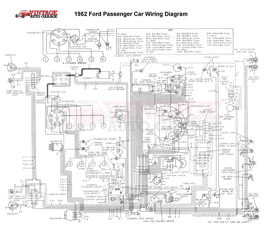 best in class products for american classics vintage auto 1953 ford overdrive wiring wiring