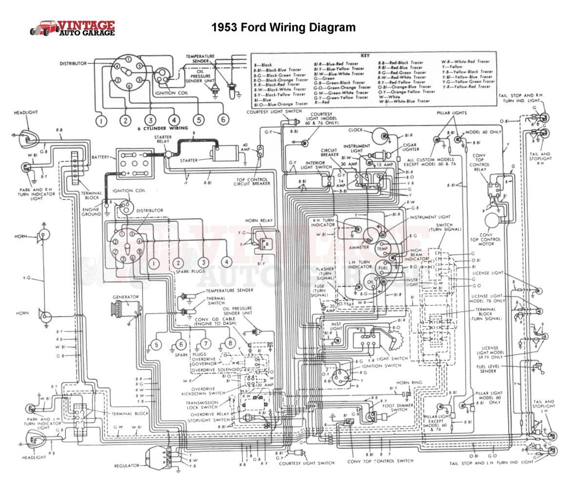 1951 mercury wiring diagram best in class products for american classics vintage auto garage  vintage auto garage